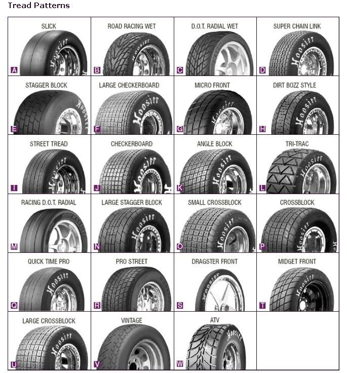 Hoosier Tires Tread Patterns Hoosier Tires Custom Tire Tread Patterns